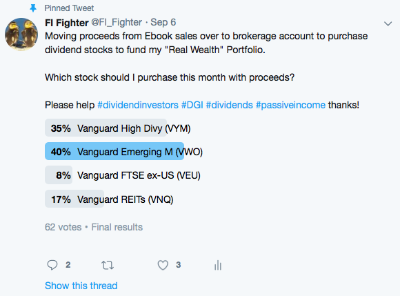 Real Wealth Stock Purchase - VWO (September 10, 2018)